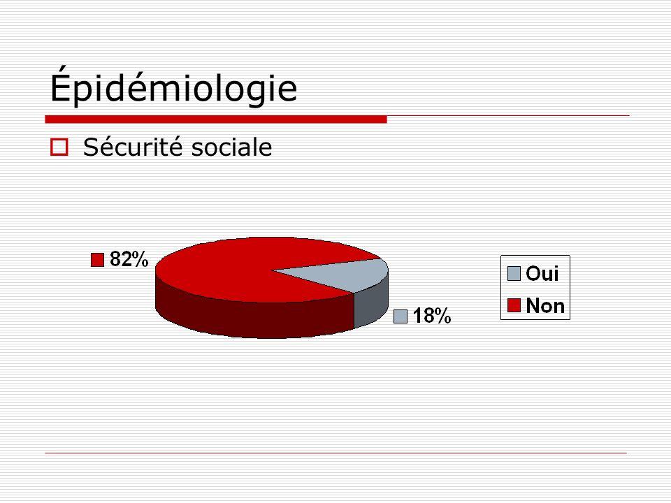 Épidémiologie Sécurité sociale