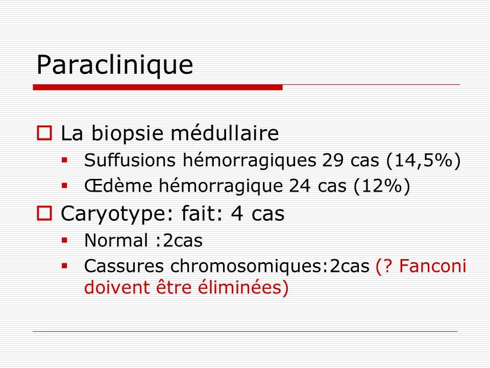 Paraclinique La biopsie médullaire Suffusions hémorragiques 29 cas (14,5%) Œdème hémorragique 24 cas (12%) Caryotype: fait: 4 cas Normal :2cas Cassure