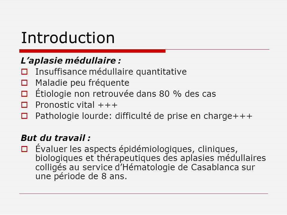 Introduction Laplasie médullaire : Insuffisance médullaire quantitative Maladie peu fréquente Étiologie non retrouvée dans 80 % des cas Pronostic vita