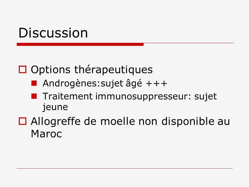 Discussion Options thérapeutiques Androgènes:sujet âgé +++ Traitement immunosuppresseur: sujet jeune Allogreffe de moelle non disponible au Maroc