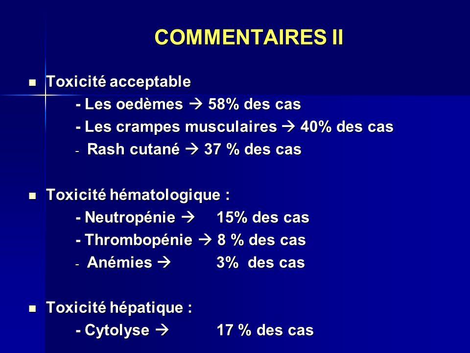 COMMENTAIRES II Toxicité acceptable Toxicité acceptable - Les oedèmes 58% des cas - Les crampes musculaires 40% des cas - Rash cutané 37 % des cas Tox