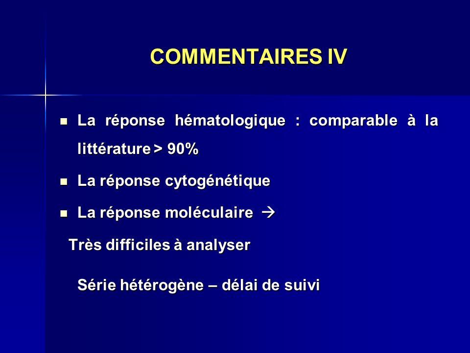 COMMENTAIRES IV La réponse hématologique : comparable à la littérature > 90% La réponse hématologique : comparable à la littérature > 90% La réponse c