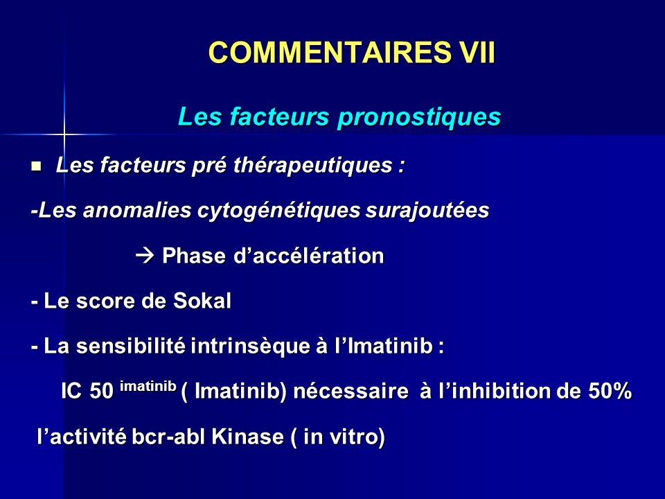 COMMENTAIRES VII Les facteurs pronostiques Les facteurs pré thérapeutiques : Les facteurs pré thérapeutiques : -Les anomalies cytogénétiques surajouté