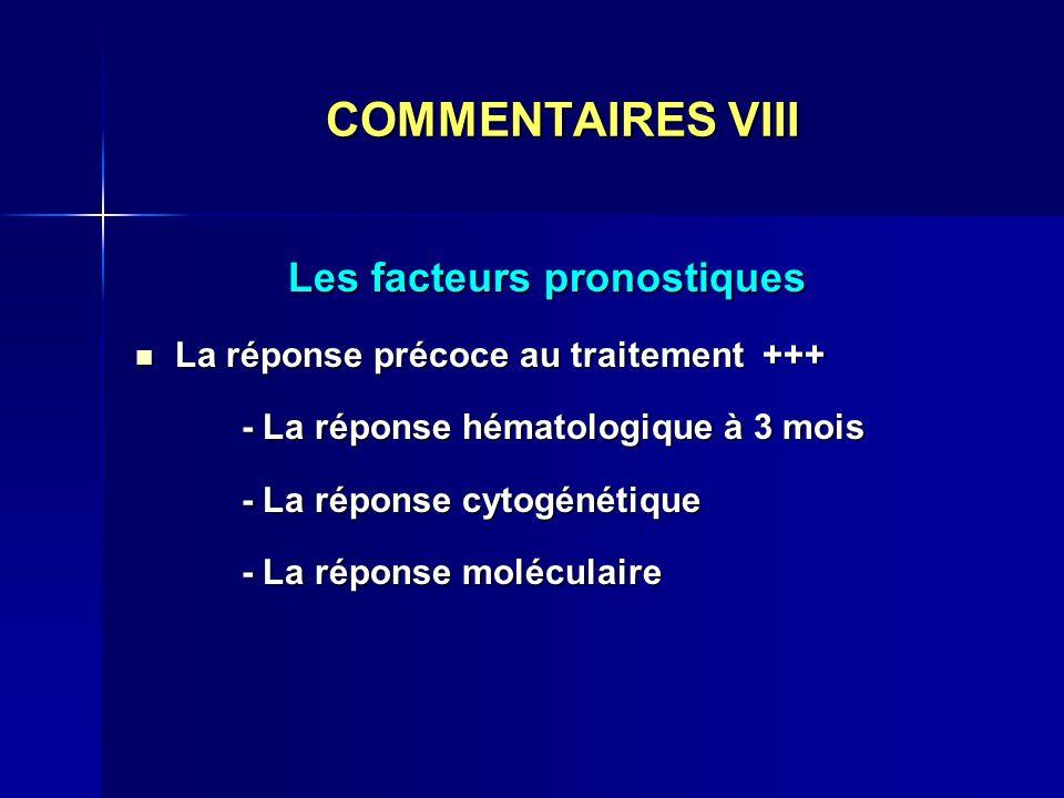COMMENTAIRES VIII Les facteurs pronostiques La réponse précoce au traitement +++ La réponse précoce au traitement +++ - La réponse hématologique à 3 m