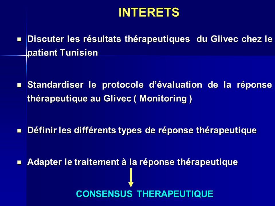 INTERETS Discuter les résultats thérapeutiques du Glivec chez le patient Tunisien Discuter les résultats thérapeutiques du Glivec chez le patient Tuni