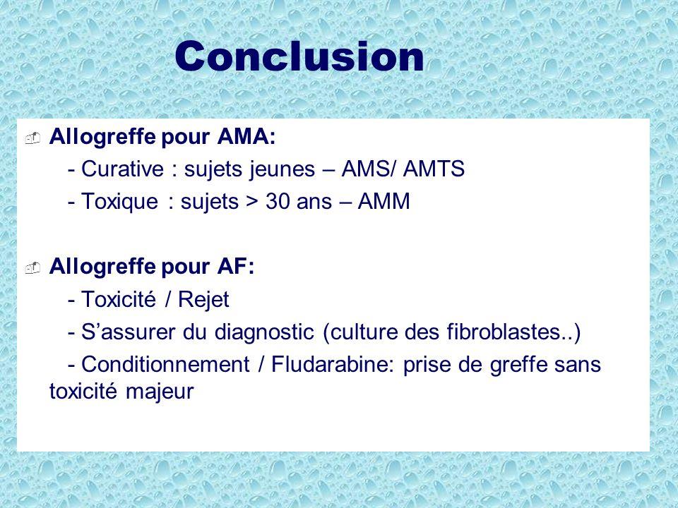 Conclusion Allogreffe pour AMA: - Curative : sujets jeunes – AMS/ AMTS - Toxique : sujets > 30 ans – AMM Allogreffe pour AF: - Toxicité / Rejet - Sass