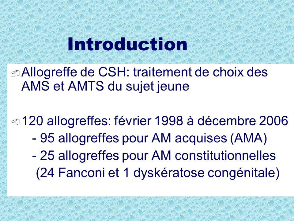 Introduction Allogreffe de CSH: traitement de choix des AMS et AMTS du sujet jeune 120 allogreffes: février 1998 à décembre 2006 - 95 allogreffes pour