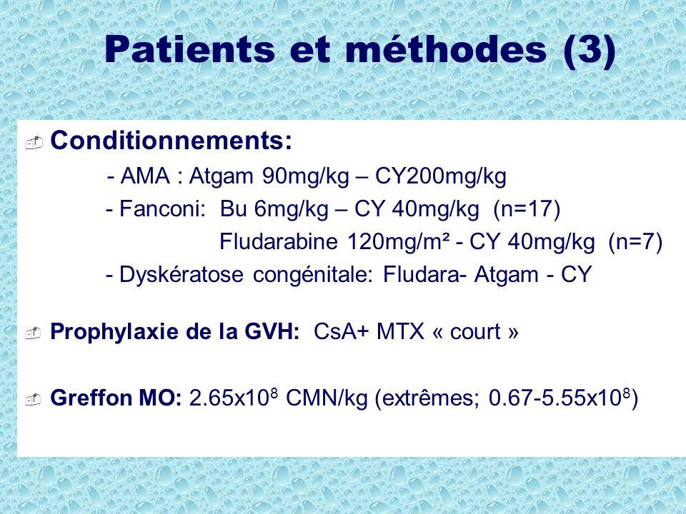 Patients et méthodes (3) Conditionnements: - AMA : Atgam 90mg/kg – CY200mg/kg - Fanconi: Bu 6mg/kg – CY 40mg/kg (n=17) Fludarabine 120mg/m² - CY 40mg/