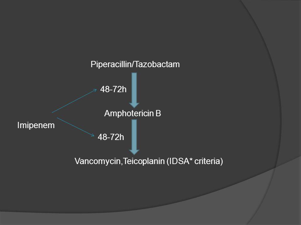 Piperacillin/Tazobactam 48-72h Amphotericin B Imipenem 48-72h Vancomycin,Teicoplanin (IDSA* criteria)