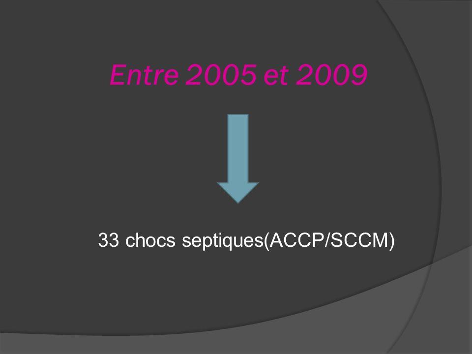 Entre 2005 et 2009 33 chocs septiques(ACCP/SCCM)
