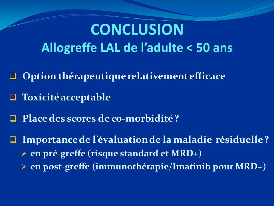 CONCLUSION Allogreffe LAL de ladulte < 50 ans Option thérapeutique relativement efficace Toxicité acceptable Place des scores de co-morbidité ? Import