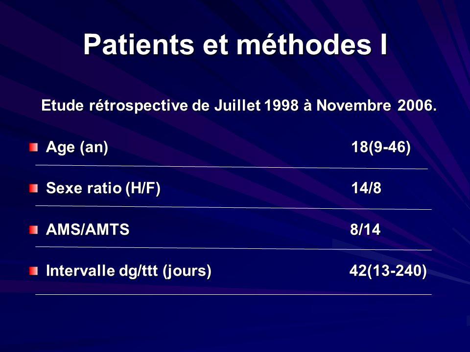 Patients et méthodes I Etude rétrospective de Juillet 1998 à Novembre 2006. Etude rétrospective de Juillet 1998 à Novembre 2006. Age (an) 18(9-46) Sex