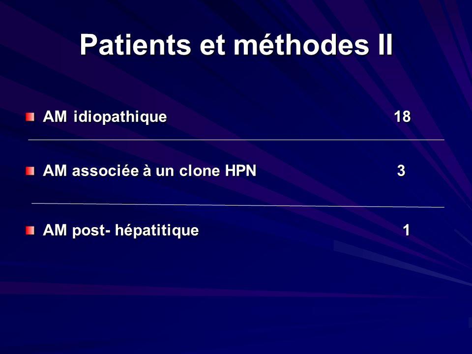 Patients et méthodes II AM idiopathique 18 AM associée à un clone HPN 3 AM post- hépatitique 1