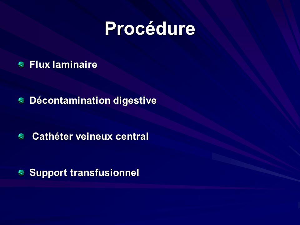 Procédure Flux laminaire Décontamination digestive Cathéter veineux central Cathéter veineux central Support transfusionnel