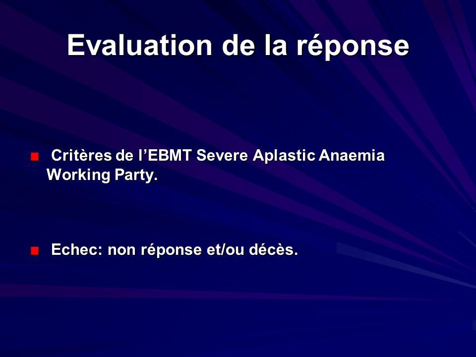 Evaluation de la réponse Critères de lEBMT Severe Aplastic Anaemia Working Party. Critères de lEBMT Severe Aplastic Anaemia Working Party. Echec: non