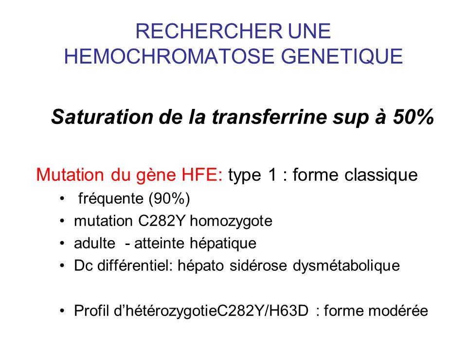 RECHERCHER UNE HEMOCHROMATOSE GENETIQUE Saturation de la transferrine sup à 50% Mutation du gène HFE: type 1 : forme classique fréquente (90%) mutation C282Y homozygote adulte - atteinte hépatique Dc différentiel: hépato sidérose dysmétabolique Profil dhétérozygotieC282Y/H63D : forme modérée