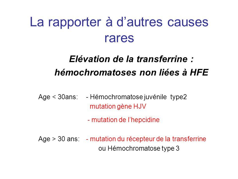 La rapporter à dautres causes rares Elévation de la transferrine : hémochromatoses non liées à HFE Age < 30ans: - Hémochromatose juvénile type2 mutati