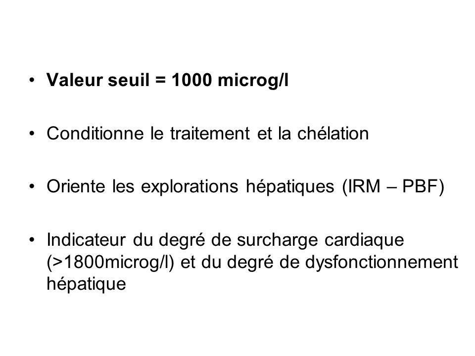 Valeur seuil = 1000 microg/l Conditionne le traitement et la chélation Oriente les explorations hépatiques (IRM – PBF) Indicateur du degré de surcharge cardiaque (>1800microg/l) et du degré de dysfonctionnement hépatique