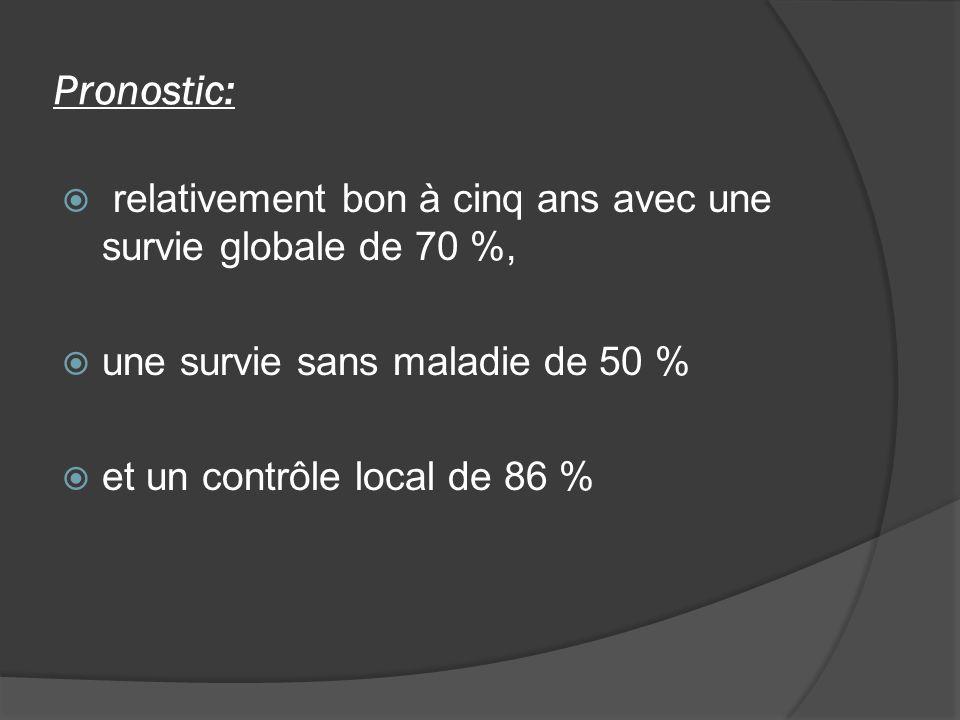 Pronostic: relativement bon à cinq ans avec une survie globale de 70 %, une survie sans maladie de 50 % et un contrôle local de 86 %