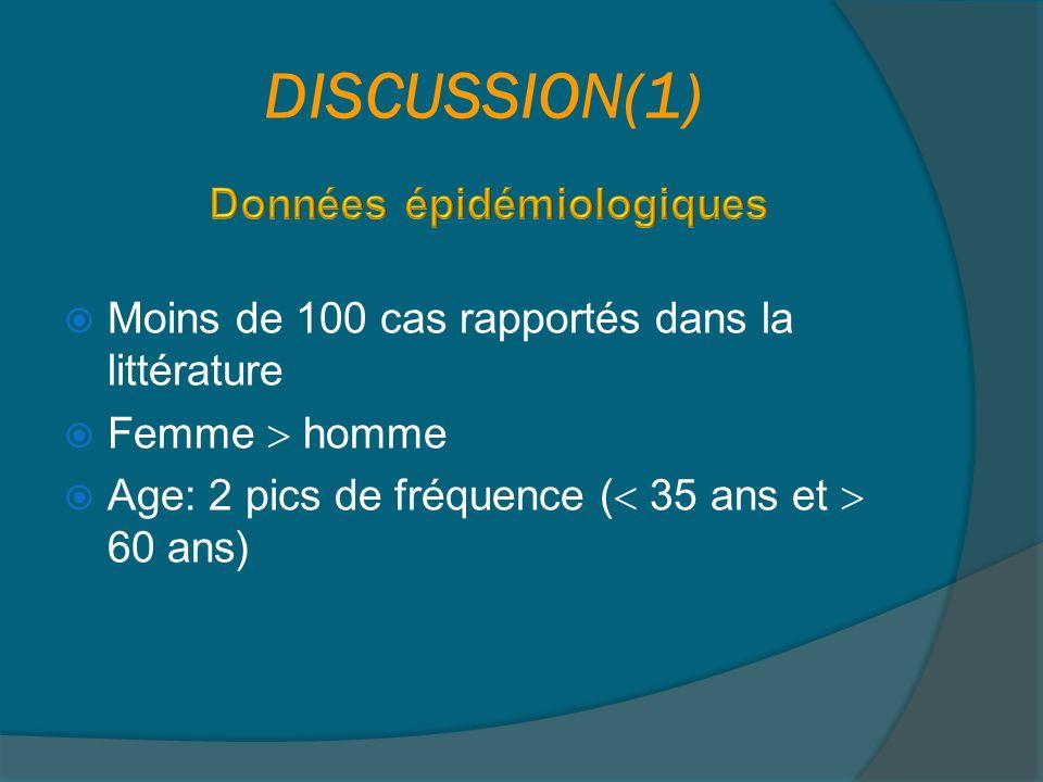 DISCUSSION(2)