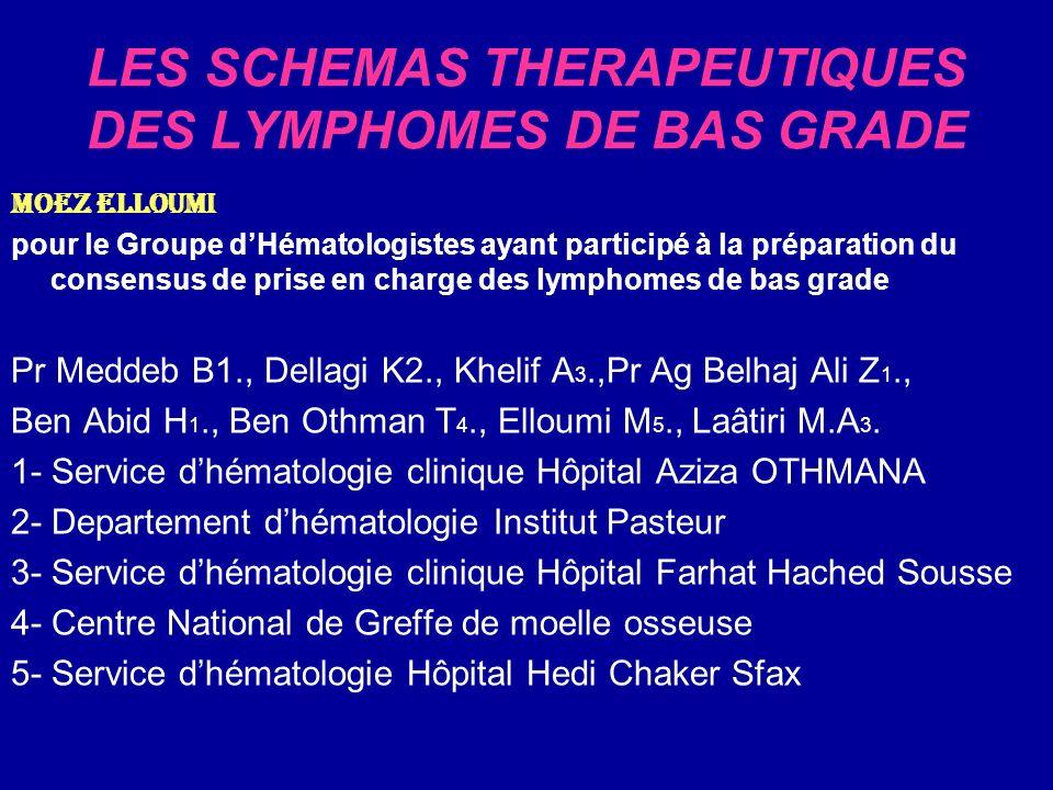 LES SCHEMAS THERAPEUTIQUES DES LYMPHOMES DE BAS GRADE Moez ELLOUMI pour le Groupe dHématologistes ayant participé à la préparation du consensus de pri