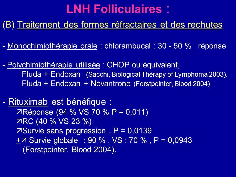 LNH Folliculaires : (B) Traitement des formes réfractaires et des rechutes - Monochimiothérapie orale : chlorambucal : 30 - 50 % réponse - Polychimiot