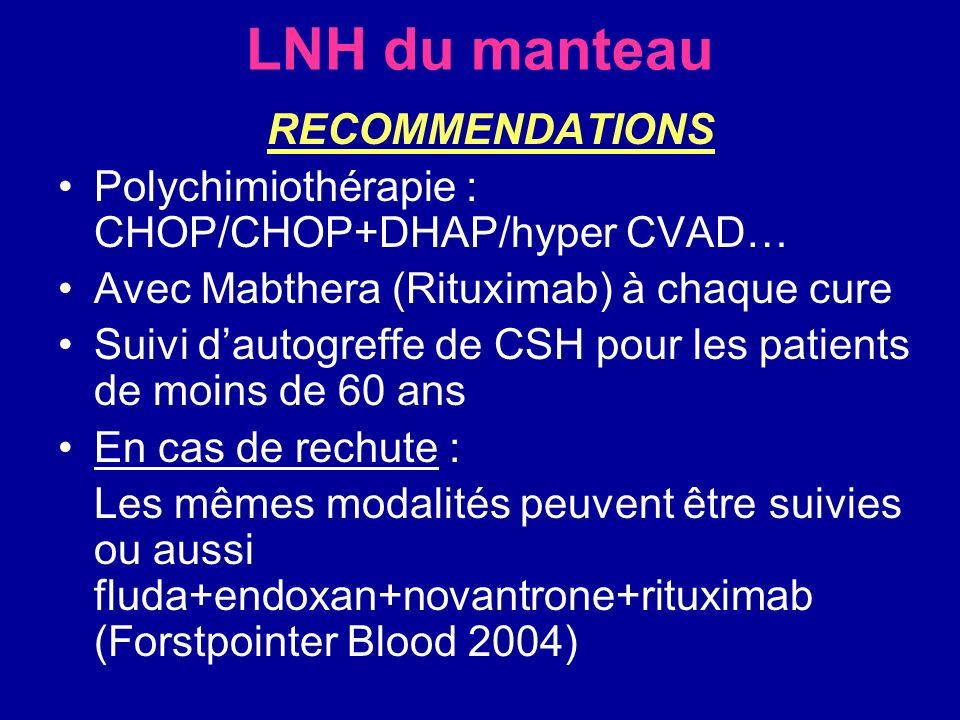 LNH du manteau RECOMMENDATIONS Polychimiothérapie : CHOP/CHOP+DHAP/hyper CVAD… Avec Mabthera (Rituximab) à chaque cure Suivi dautogreffe de CSH pour l