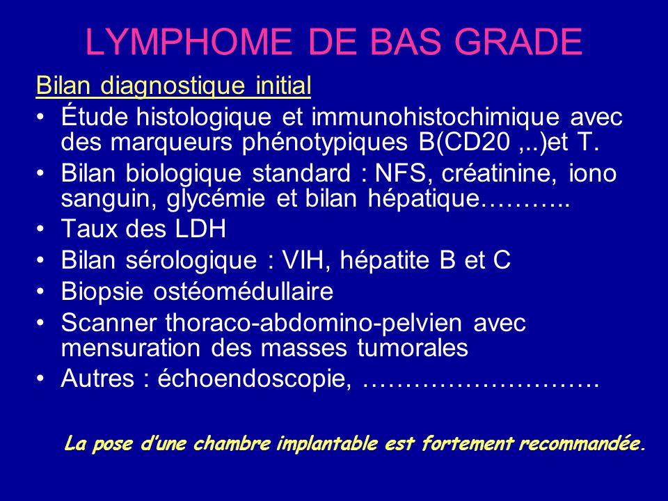 LYMPHOMES FOLLICULAIRES Facteurs pronostiques FLIPI (Solal-Celigny P- Blood 2004) Sont de mauvais pronostic Sont de mauvais pronostic : - âge > 60 ans - stade III – IV dAnn Arbor - le nombre de sites ganglionnaire > 4 - taux dHémoglobine < 12 g/dl - taux des LDH 3 groupes de risque 3 groupes de risque : GroupeNbres de facteurs EffectifSurvie à 10 ans Faible Intermédiaire Haut 0-1 2 3-4-5 36 % 37 % 27 % 71 % 51% 36 %