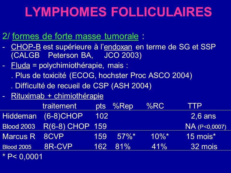 LYMPHOMES FOLLICULAIRES 2/ formes de forte masse tumorale : -CHOP-B est supérieure à lendoxan en terme de SG et SSP (CALGB Peterson BA, JCO 2003) -Flu