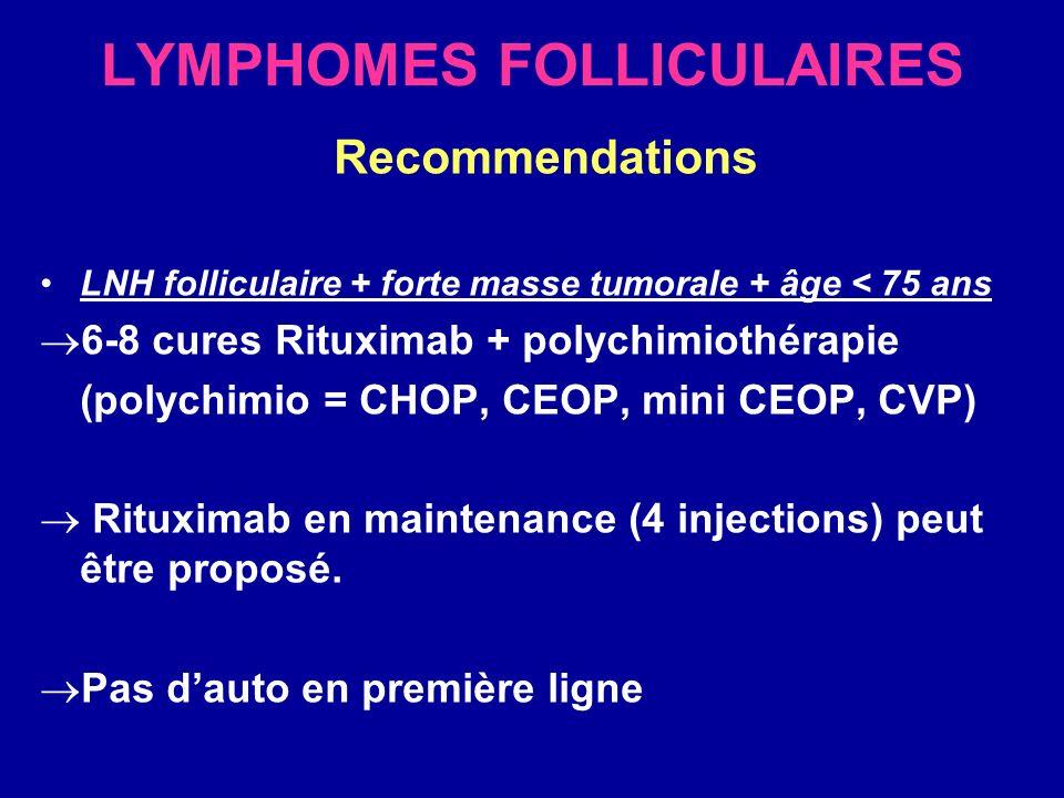 Autres lymphomes de bas grade B LNH indolents B : Lymphome de la zone marginale extra-gang(MALT) 8 % Lymphome lymphocytique 7 % Lymphome de la zone marginale ganglionnaire 2 % Lymphome lymphoplasmocytaire 1,2 % Lymphome de la zone marginale splénique <1 % Blood97-ASH2004
