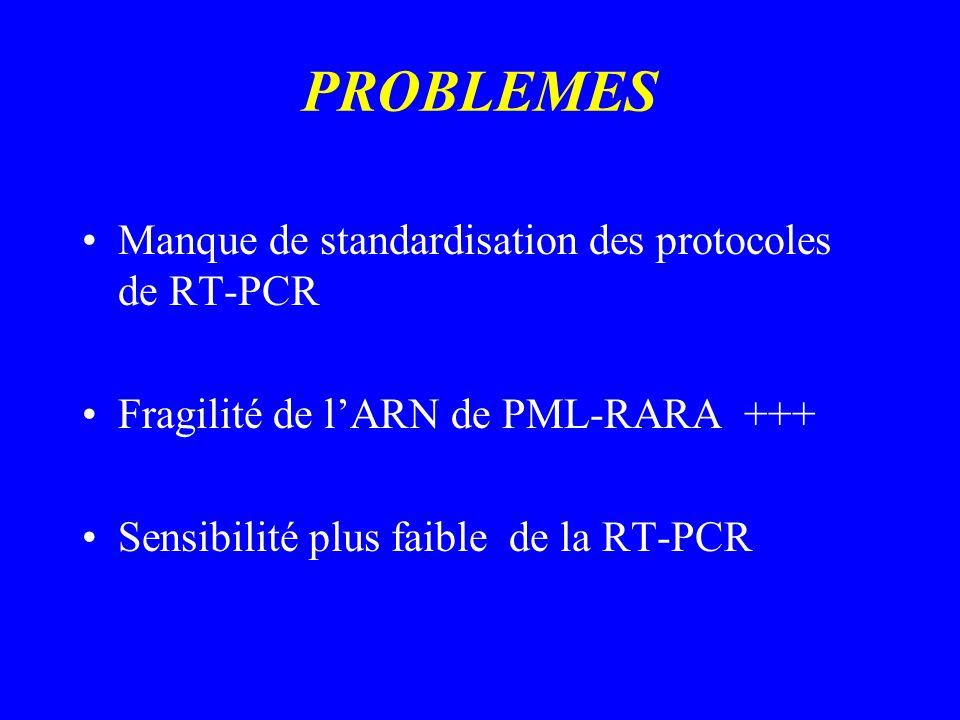 PROBLEMES Manque de standardisation des protocoles de RT-PCR Fragilité de lARN de PML-RARA +++ Sensibilité plus faible de la RT-PCR