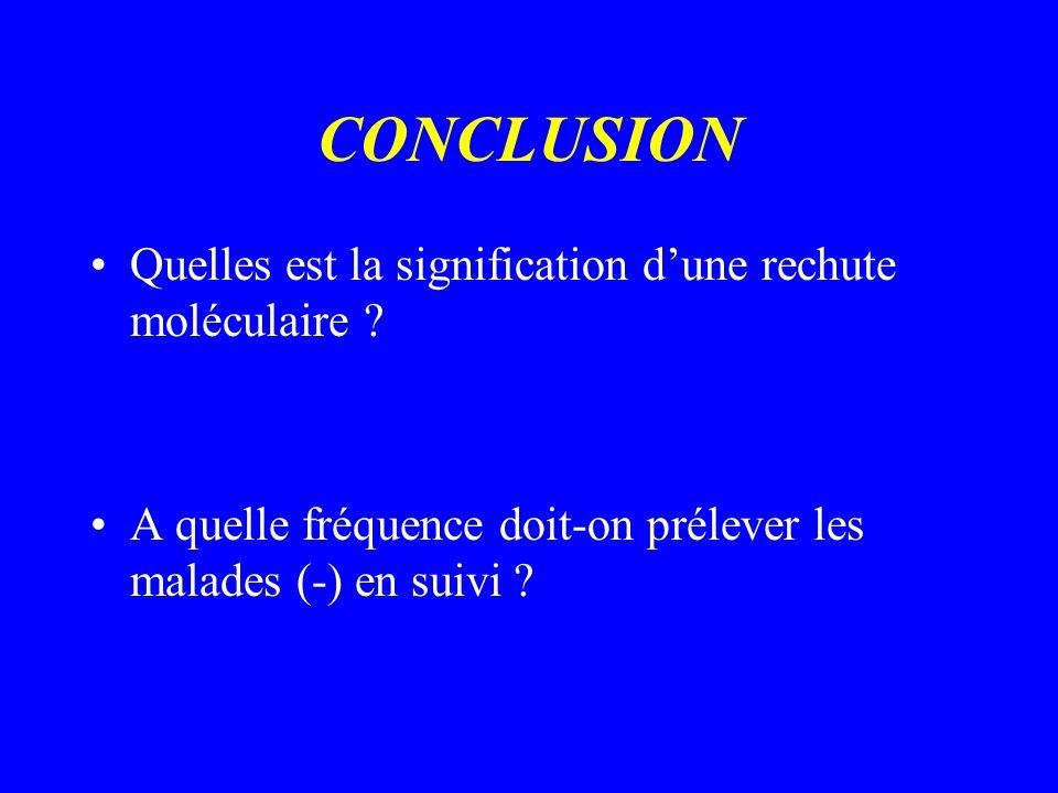 CONCLUSION Quelles est la signification dune rechute moléculaire ? A quelle fréquence doit-on prélever les malades (-) en suivi ?