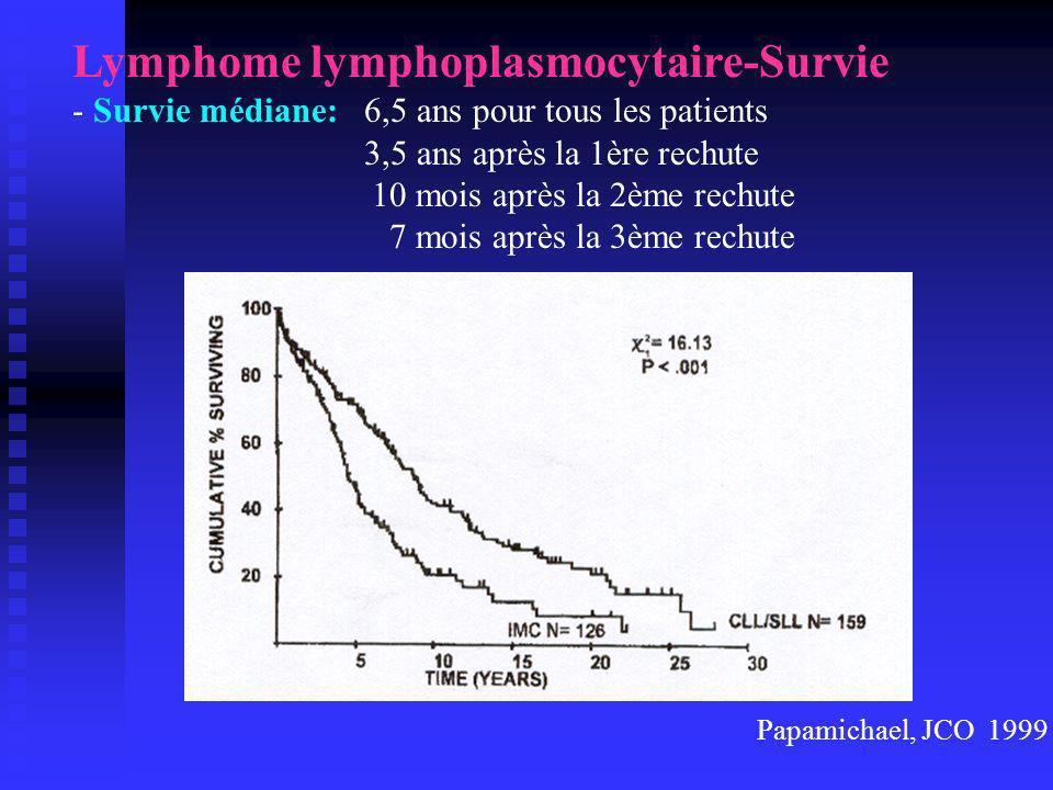 Lymphome lymphoplasmocytaire-Survie - Survie médiane: 6,5 ans pour tous les patients 3,5 ans après la 1ère rechute 10 mois après la 2ème rechute 7 moi
