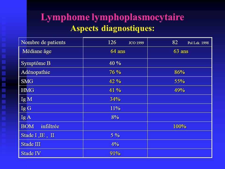 Lymphome lymphoplasmocytaire Propositions thérapeutique 1 1ère ligne: - Radiothérapie: en cas de maladie localisée - Chlorambucil: 12 à 18 mois Maladie disséminée et sans facteurs de mauvais pronostic - Fludarabine: 6 à 9 cycles Maladie plus avancée - CHOP: 8 cycles LPL avec un pourcentage élevé de grandes cellules ou Fludarabine non disponible