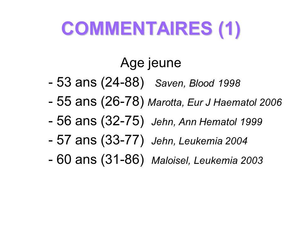 COMMENTAIRES (1) Age jeune - 53 ans (24-88) Saven, Blood 1998 - 55 ans (26-78) Marotta, Eur J Haematol 2006 - 56 ans (32-75) Jehn, Ann Hematol 1999 -