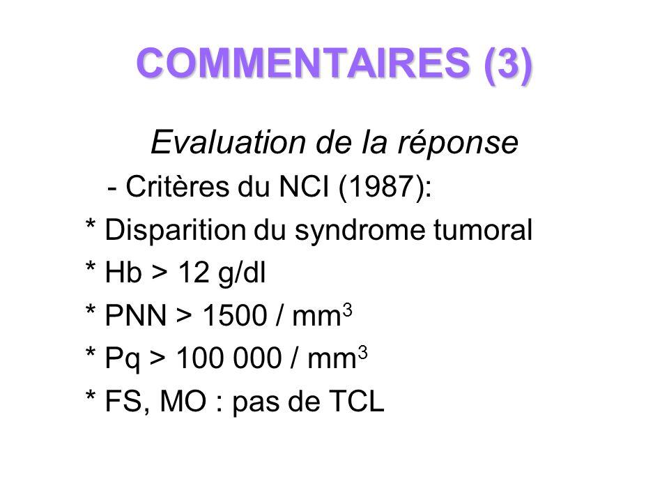COMMENTAIRES (3) Evaluation de la réponse - Critères du NCI (1987): * Disparition du syndrome tumoral * Hb > 12 g/dl * PNN > 1500 / mm 3 * Pq > 100 00
