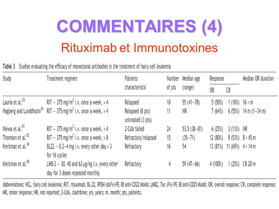 COMMENTAIRES (4) Rituximab et Immunotoxines