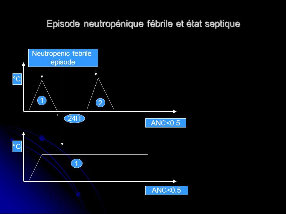Episode neutropénique fébrile et état septique 24H Neutropenic febrile episode 1 2 1 °C ANC<0.5
