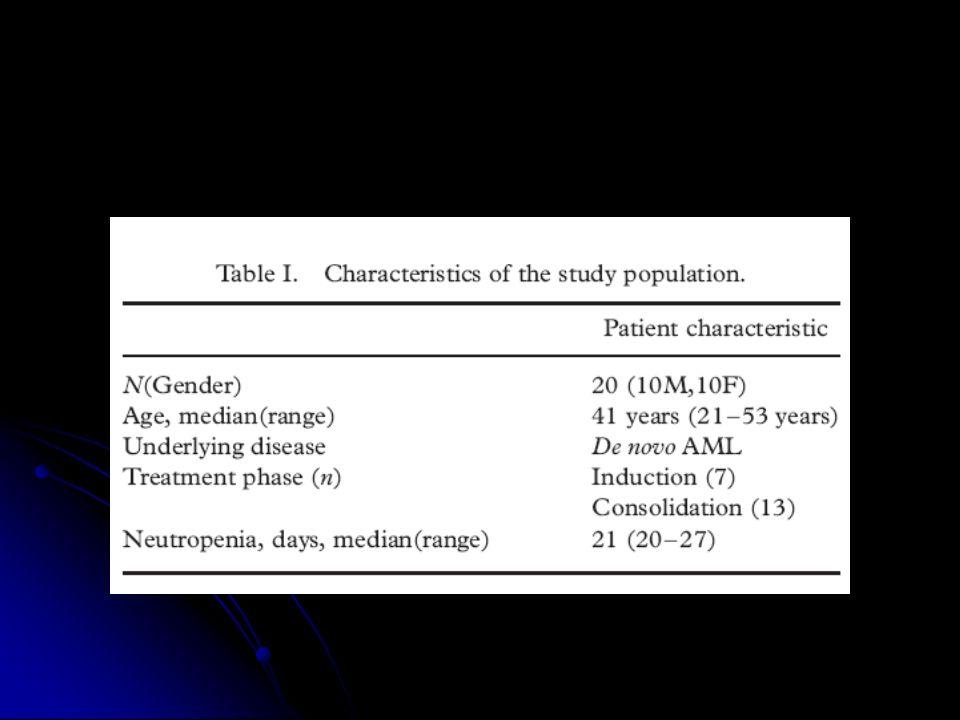 Episode neutropénique fébrile et état septique 24H 1 2 1 °C D(ANC<0.5) Severe sepsis