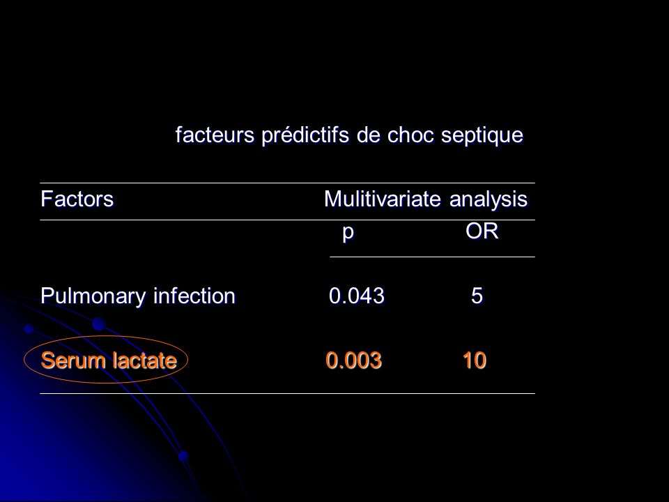 C-reactive protein The test for CRP is a simple and effective screening test for occult bacterial infection or tissue injury Young B, Gleeson M, Cripps AW.