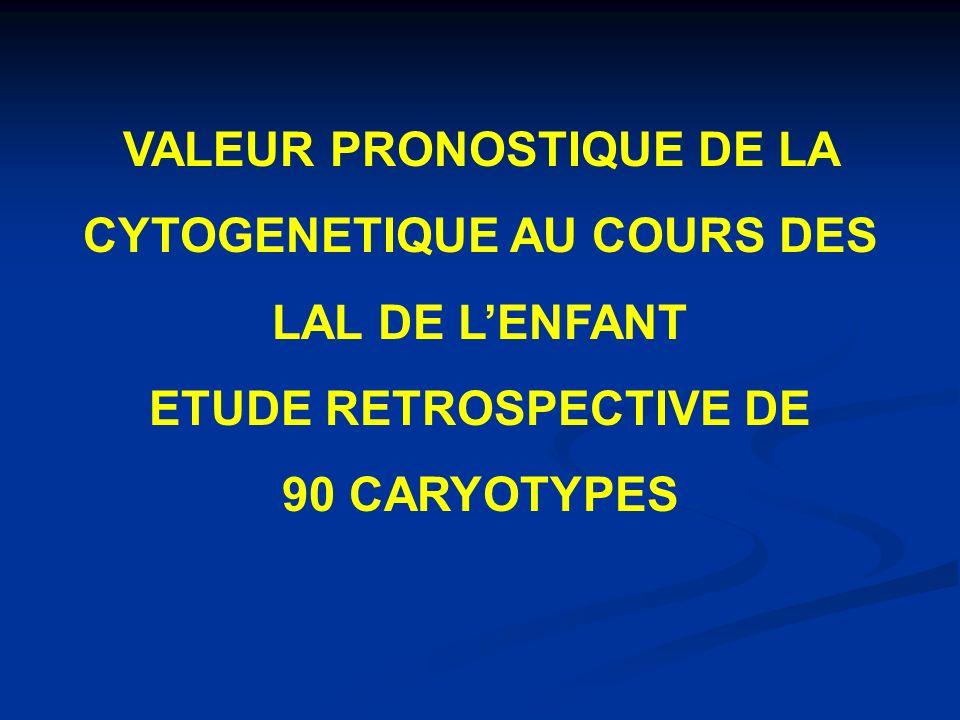 VALEUR PRONOSTIQUE DE LA CYTOGENETIQUE AU COURS DES LAL DE LENFANT ETUDE RETROSPECTIVE DE 90 CARYOTYPES