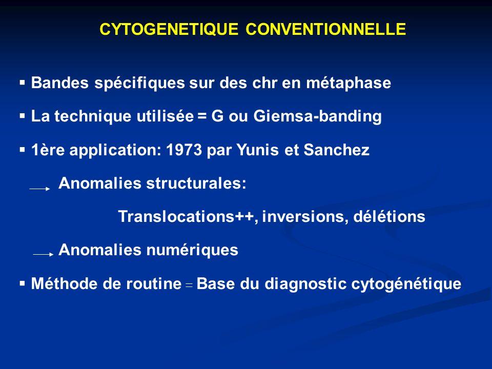 STRATIFICATION PRONOSTIQUE Anomalies cytogénétiques = 90 % des LAL de lenfant (méthodes conventionnelles et moléculaires) Anomalies les plus fréquentes ( Ma et al ) Hyperploïdie > 50 chr = 27 % t(12;21) ( TEL/AML1) = 25 % Bon pronostic des LAL de lenfant EFS à 5ans 80 %