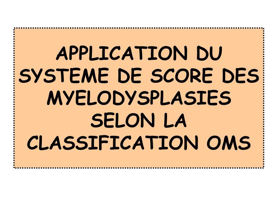 Anomalies morphologiques Dysplasie dune ou plusieurs lignées myéloïdes % blastes dans la MO et dans le sang Type de dysmyélopoïèse Degré de la dysplasie +++++