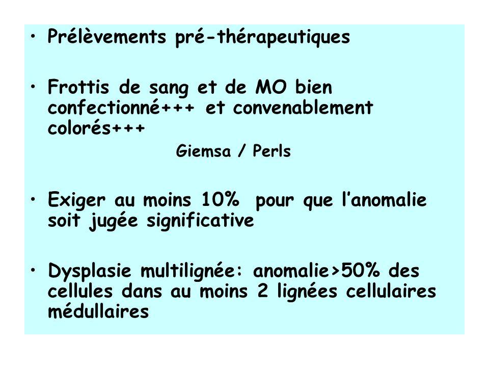 Prélèvements pré-thérapeutiques Frottis de sang et de MO bien confectionné+++ et convenablement colorés+++ Giemsa / Perls Exiger au moins 10% pour que