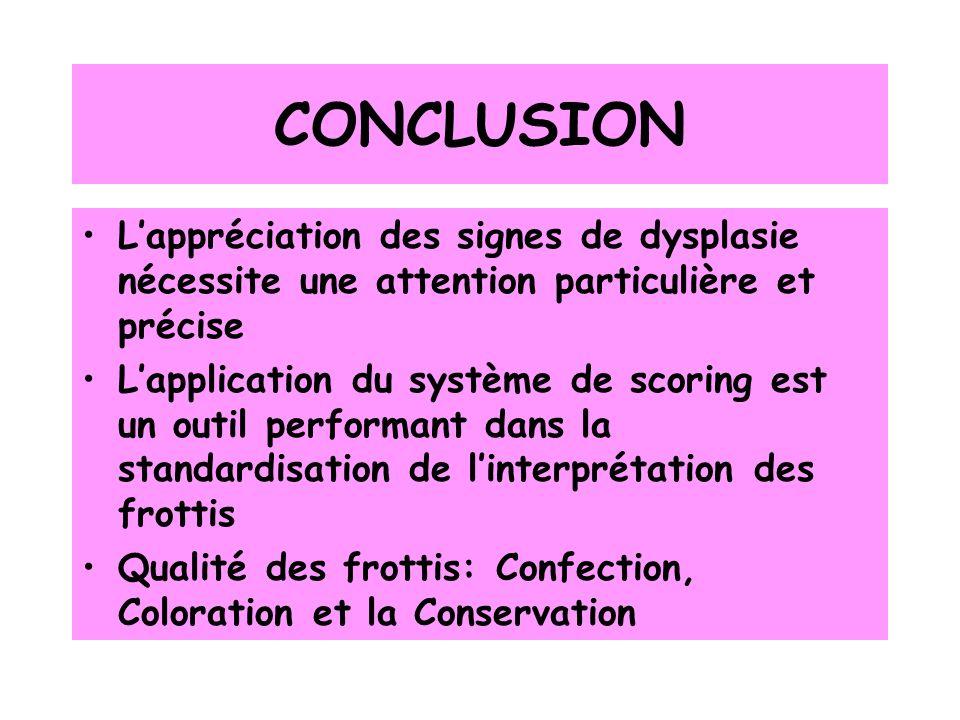CONCLUSION Lappréciation des signes de dysplasie nécessite une attention particulière et précise Lapplication du système de scoring est un outil perfo
