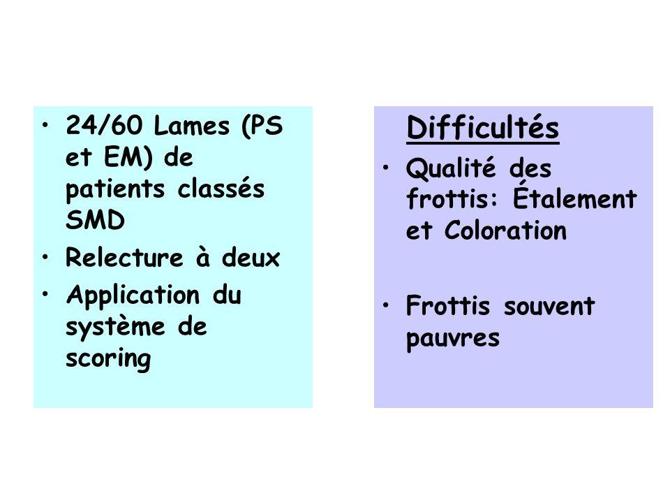 24/60 Lames (PS et EM) de patients classés SMD Relecture à deux Application du système de scoring Difficultés Qualité des frottis: Étalement et Colora