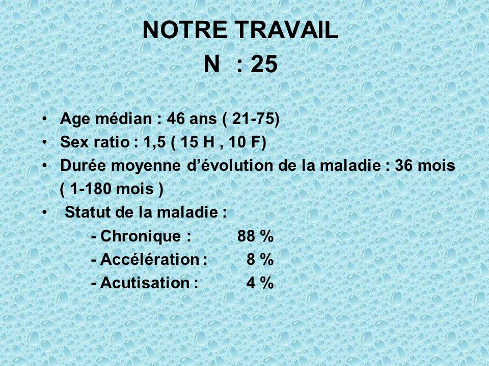 NOTRE TRAVAIL N : 25 Age médian : 46 ans ( 21-75) Sex ratio : 1,5 ( 15 H, 10 F) Durée moyenne dévolution de la maladie : 36 mois ( 1-180 mois ) Statut