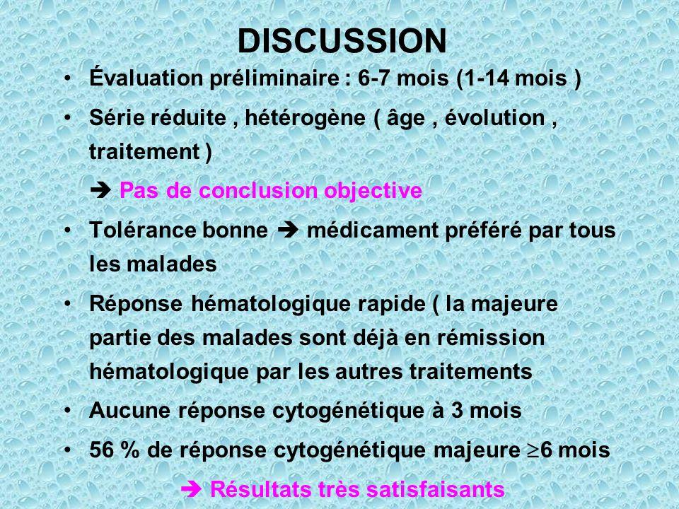 DISCUSSION Évaluation préliminaire : 6-7 mois (1-14 mois ) Série réduite, hétérogène ( âge, évolution, traitement ) Pas de conclusion objective Toléra