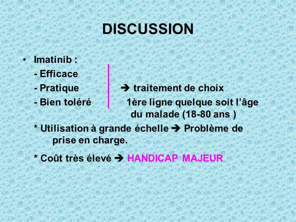 DISCUSSION Imatinib : - Efficace - Pratique traitement de choix - Bien toléré 1ère ligne quelque soit lâge du malade (18-80 ans ) * Utilisation à gran