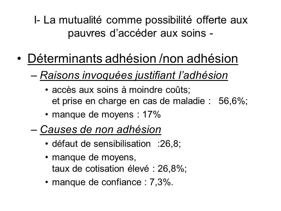 Déterminants adhésion /non adhésion –Raisons invoquées justifiant ladhésion accès aux soins à moindre coûts; et prise en charge en cas de maladie : 56